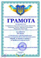 Всеукраїнський конкурс екскурсоводів музеїв